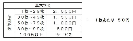 宛名印刷サービス価格